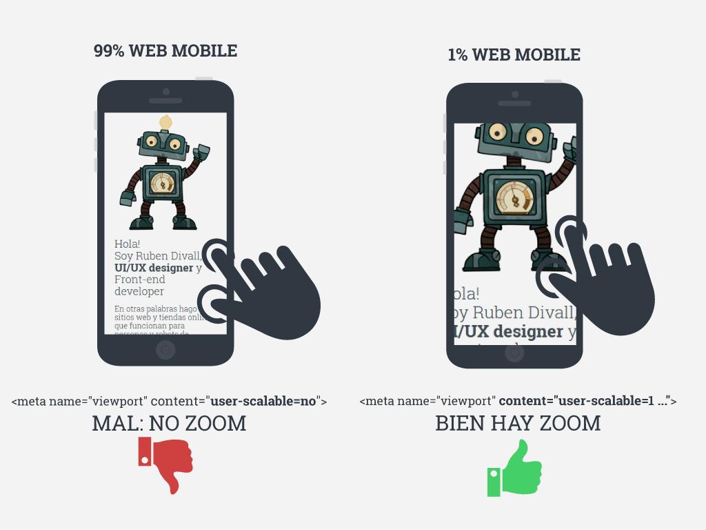 Infografía error común en el uso de view port